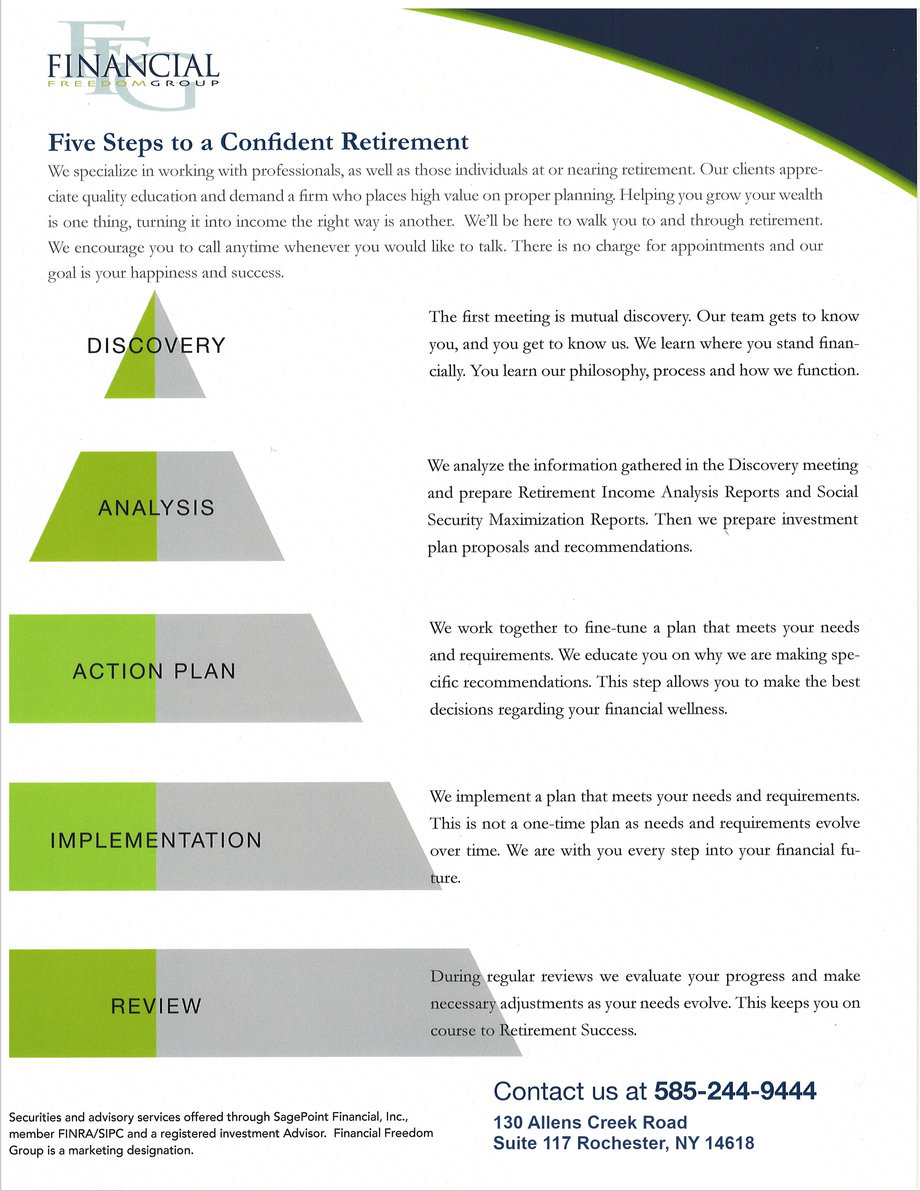 Financial Freedom Group Wealth Pyramid describing the Five Steps to a Confident Retirement